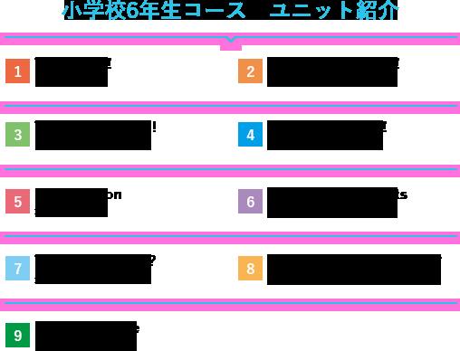 小学校6年生コース ユニット紹介